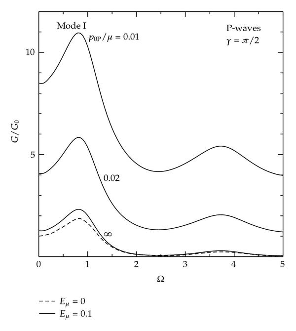 http://static-content.springer.com/image/art%3A10.1155%2F2009%2F949124/MediaObjects/13661_2009_Article_890_Fig4_HTML.jpg