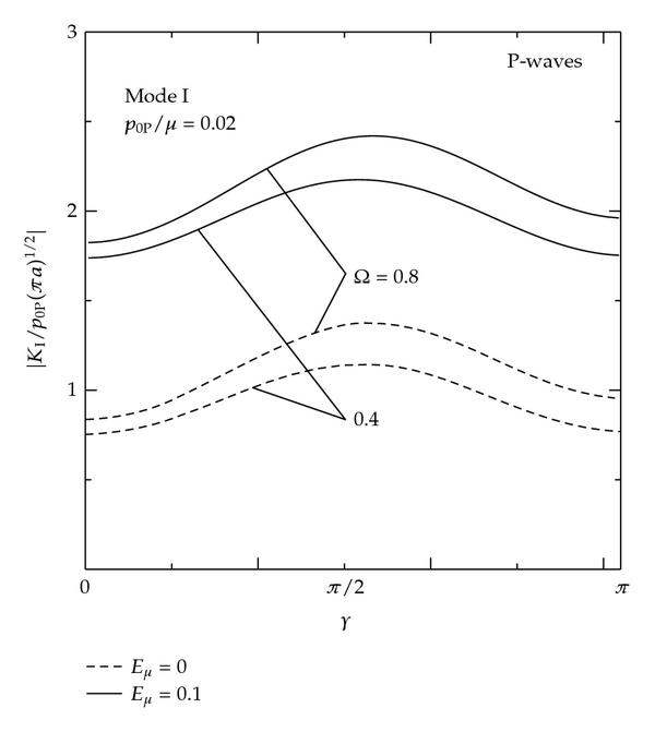 http://static-content.springer.com/image/art%3A10.1155%2F2009%2F949124/MediaObjects/13661_2009_Article_890_Fig7_HTML.jpg