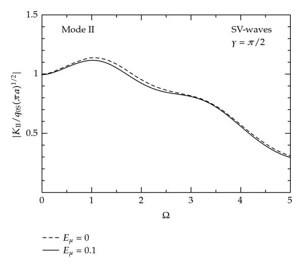 http://static-content.springer.com/image/art%3A10.1155%2F2009%2F949124/MediaObjects/13661_2009_Article_890_Fig8_HTML.jpg