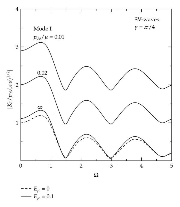 http://static-content.springer.com/image/art%3A10.1155%2F2009%2F949124/MediaObjects/13661_2009_Article_890_Fig9_HTML.jpg