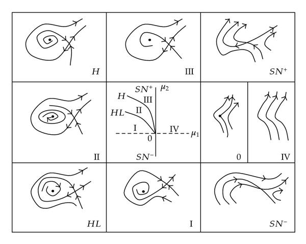 http://static-content.springer.com/image/art%3A10.1155%2F2009%2F958016/MediaObjects/13661_2009_Article_891_Fig1_HTML.jpg