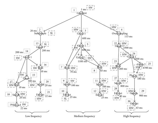 http://static-content.springer.com/image/art%3A10.1155%2F2009%2F976296/MediaObjects/13639_2009_Article_212_Fig13_HTML.jpg