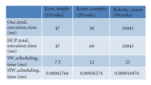 http://static-content.springer.com/image/art%3A10.1155%2F2009%2F976296/MediaObjects/13639_2009_Article_212_Fig14_HTML.jpg