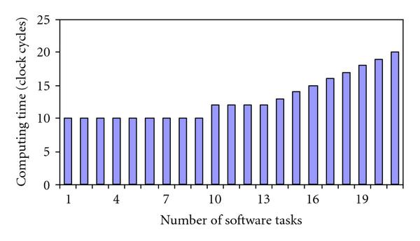 http://static-content.springer.com/image/art%3A10.1155%2F2009%2F976296/MediaObjects/13639_2009_Article_212_Fig15_HTML.jpg
