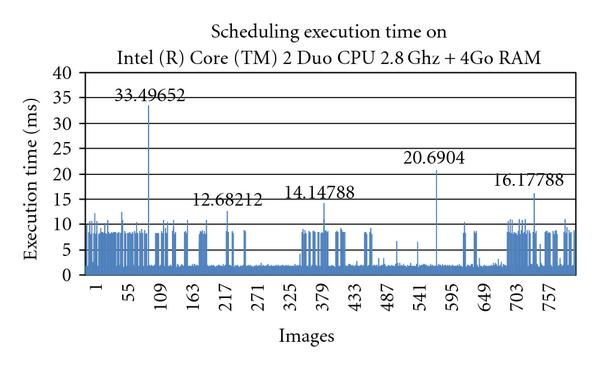 http://static-content.springer.com/image/art%3A10.1155%2F2009%2F976296/MediaObjects/13639_2009_Article_212_Fig4_HTML.jpg