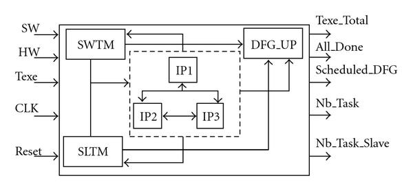 http://static-content.springer.com/image/art%3A10.1155%2F2009%2F976296/MediaObjects/13639_2009_Article_212_Fig5_HTML.jpg