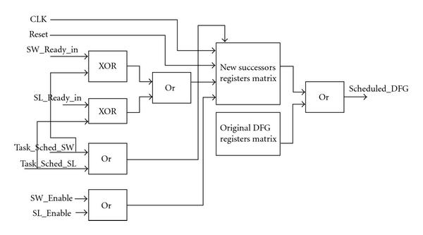 http://static-content.springer.com/image/art%3A10.1155%2F2009%2F976296/MediaObjects/13639_2009_Article_212_Fig7_HTML.jpg