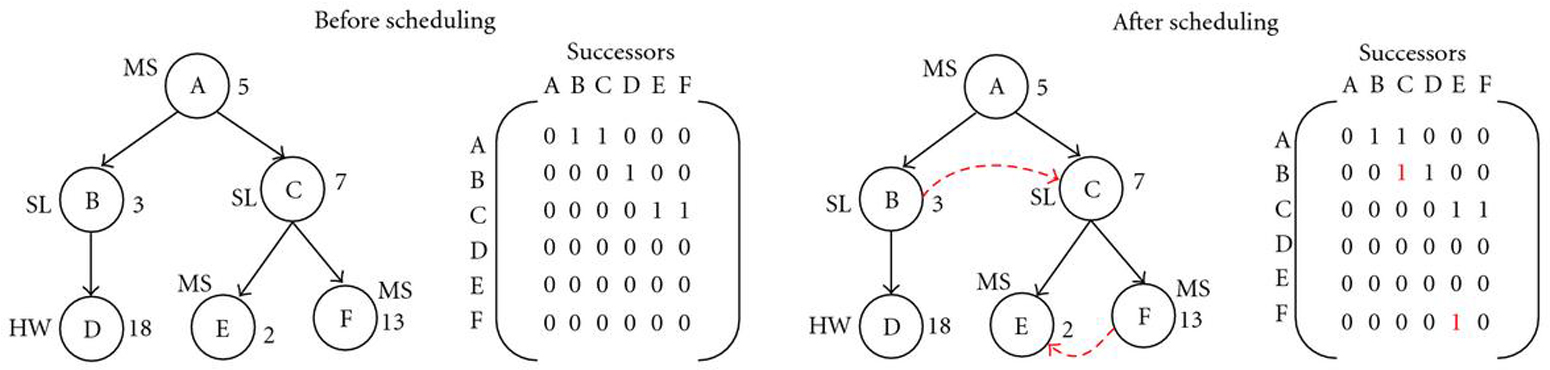 http://static-content.springer.com/image/art%3A10.1155%2F2009%2F976296/MediaObjects/13639_2009_Article_212_Fig8_HTML.jpg