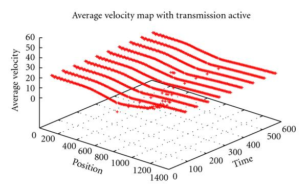 http://static-content.springer.com/image/art%3A10.1155%2F2010%2F169503/MediaObjects/13634_2009_Article_2685_Fig7_HTML.jpg