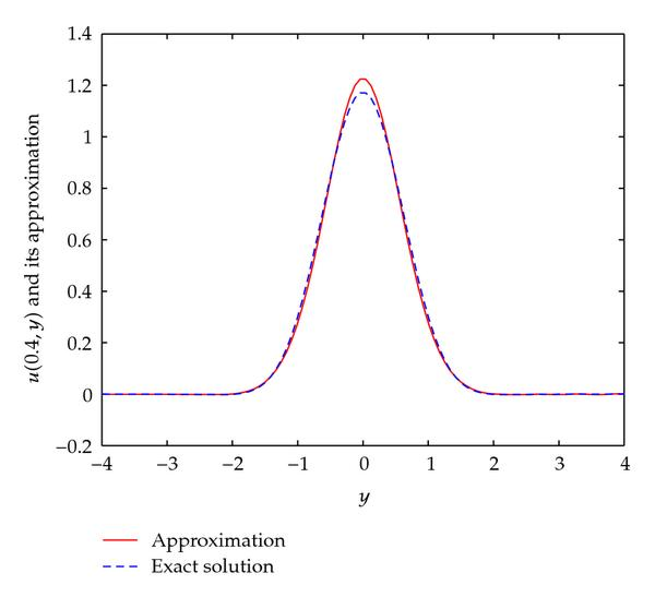 http://static-content.springer.com/image/art%3A10.1155%2F2010%2F212056/MediaObjects/13661_2009_Article_905_Fig1_HTML.jpg