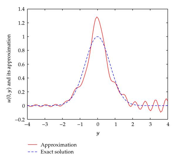 http://static-content.springer.com/image/art%3A10.1155%2F2010%2F212056/MediaObjects/13661_2009_Article_905_Fig2_HTML.jpg