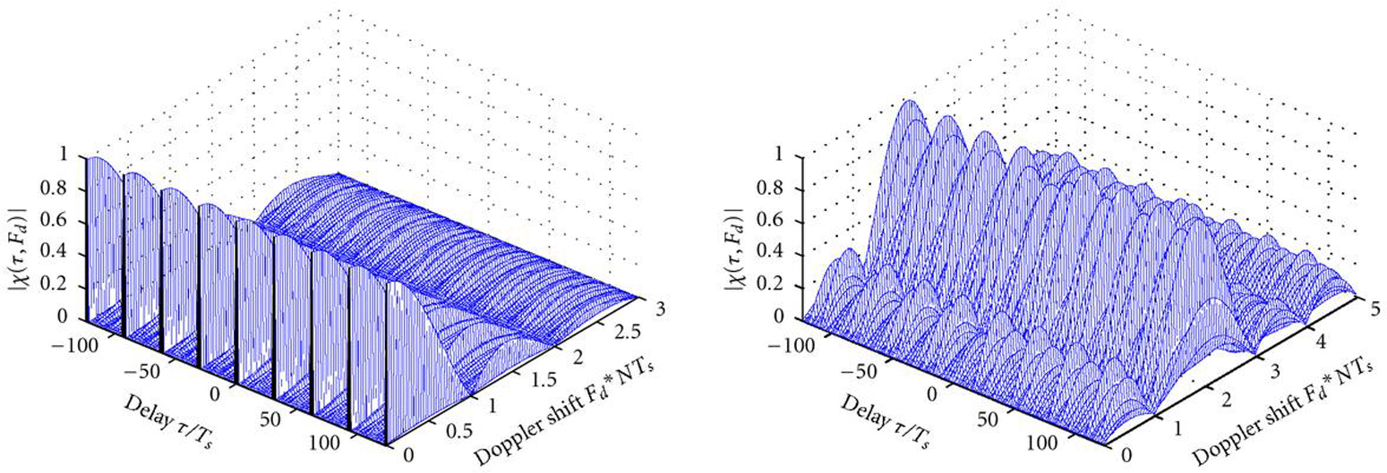 http://static-content.springer.com/image/art%3A10.1155%2F2010%2F254837/MediaObjects/13638_2009_Article_1843_Fig3_HTML.jpg