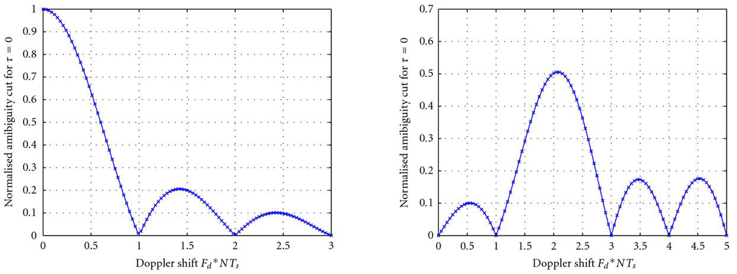 http://static-content.springer.com/image/art%3A10.1155%2F2010%2F254837/MediaObjects/13638_2009_Article_1843_Fig4_HTML.jpg