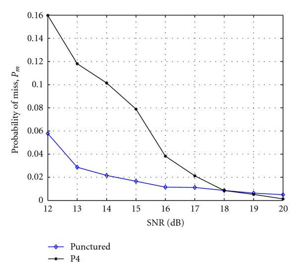 http://static-content.springer.com/image/art%3A10.1155%2F2010%2F254837/MediaObjects/13638_2009_Article_1843_Fig5_HTML.jpg