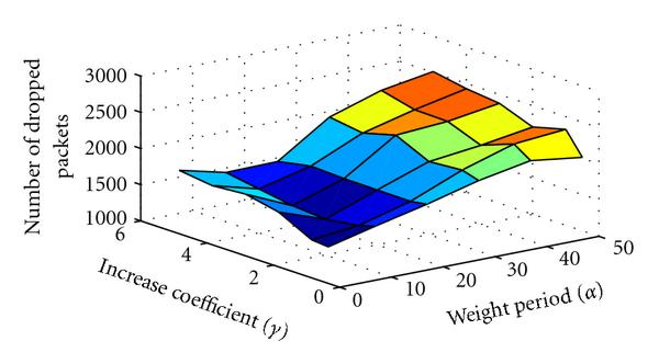 http://static-content.springer.com/image/art%3A10.1155%2F2010%2F312828/MediaObjects/13638_2010_Article_1860_Fig2_HTML.jpg