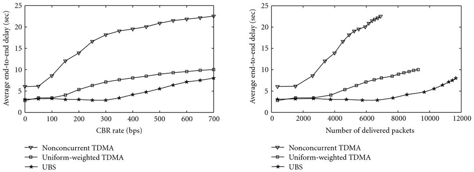 http://static-content.springer.com/image/art%3A10.1155%2F2010%2F312828/MediaObjects/13638_2010_Article_1860_Fig6_HTML.jpg