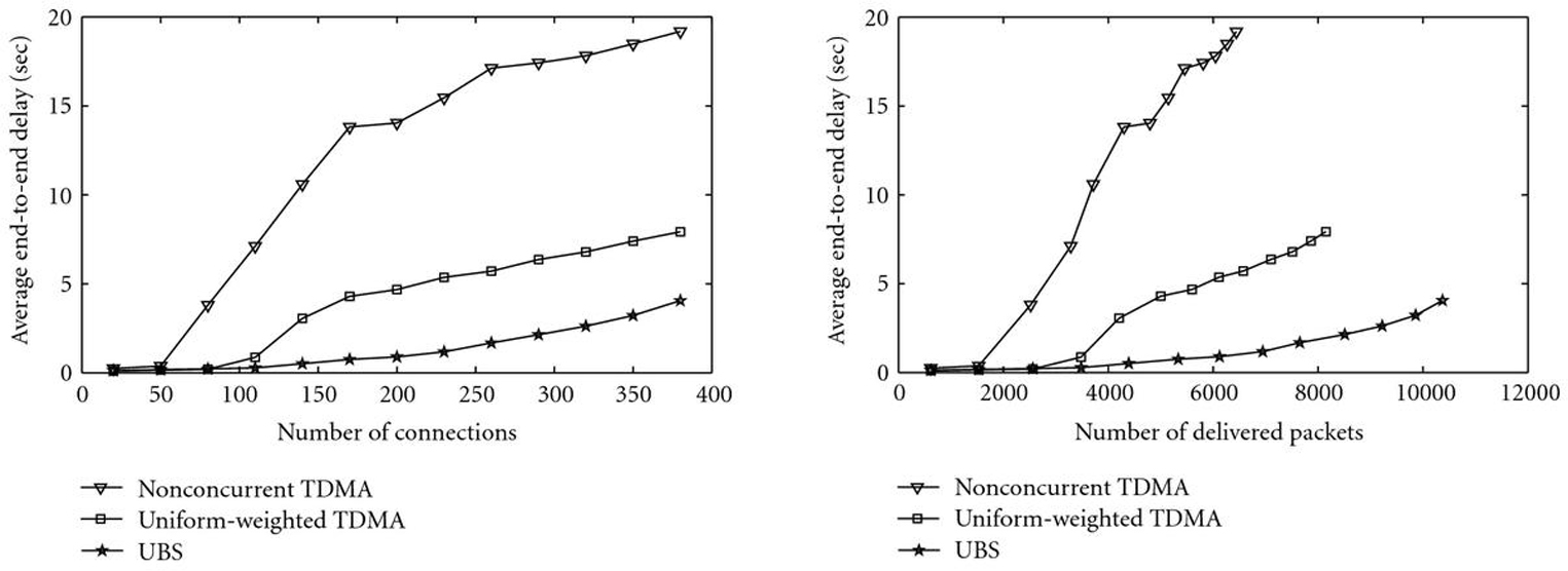http://static-content.springer.com/image/art%3A10.1155%2F2010%2F312828/MediaObjects/13638_2010_Article_1860_Fig8_HTML.jpg