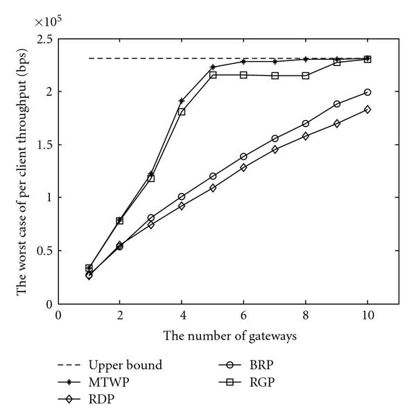 http://static-content.springer.com/image/art%3A10.1155%2F2010%2F368423/MediaObjects/13638_2009_Article_1879_Fig11_HTML.jpg