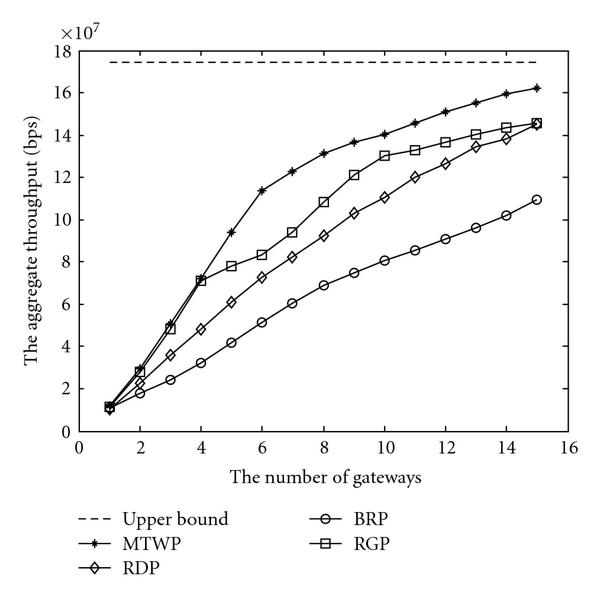 http://static-content.springer.com/image/art%3A10.1155%2F2010%2F368423/MediaObjects/13638_2009_Article_1879_Fig12_HTML.jpg