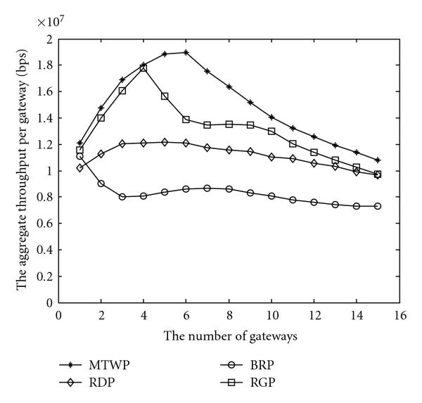 http://static-content.springer.com/image/art%3A10.1155%2F2010%2F368423/MediaObjects/13638_2009_Article_1879_Fig15_HTML.jpg