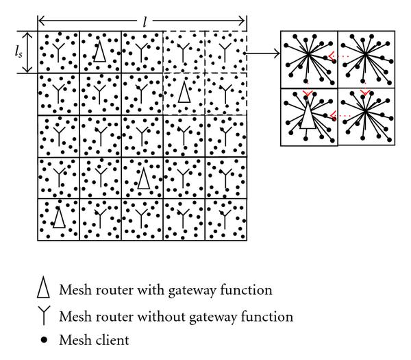 http://static-content.springer.com/image/art%3A10.1155%2F2010%2F368423/MediaObjects/13638_2009_Article_1879_Fig2_HTML.jpg