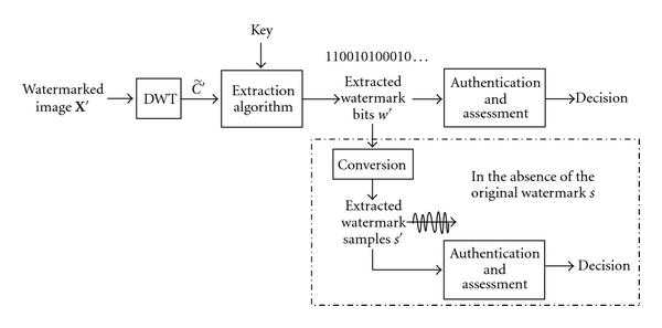 http://static-content.springer.com/image/art%3A10.1155%2F2010%2F408109/MediaObjects/13634_2010_Article_2782_Fig12_HTML.jpg