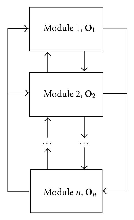 http://static-content.springer.com/image/art%3A10.1155%2F2010%2F430615/MediaObjects/13638_2009_Article_1907_Fig1_HTML.jpg