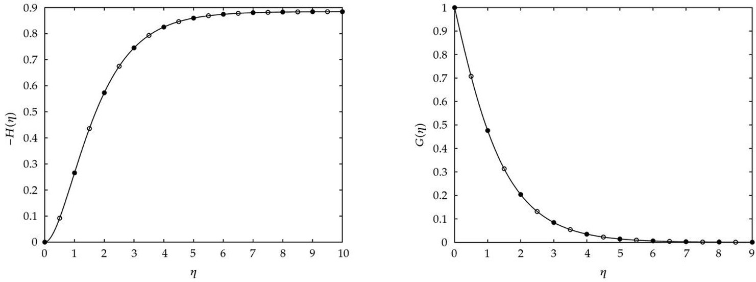 http://static-content.springer.com/image/art%3A10.1155%2F2010%2F471793/MediaObjects/13661_2010_Article_929_Fig1_HTML.jpg