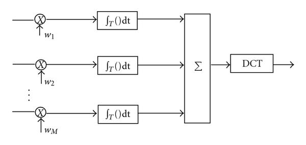 http://static-content.springer.com/image/art%3A10.1155%2F2010%2F523435/MediaObjects/13638_2009_Article_1936_Fig6_HTML.jpg
