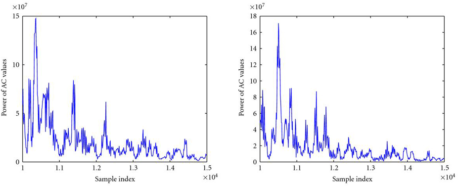 http://static-content.springer.com/image/art%3A10.1155%2F2010%2F523435/MediaObjects/13638_2009_Article_1936_Fig7_HTML.jpg