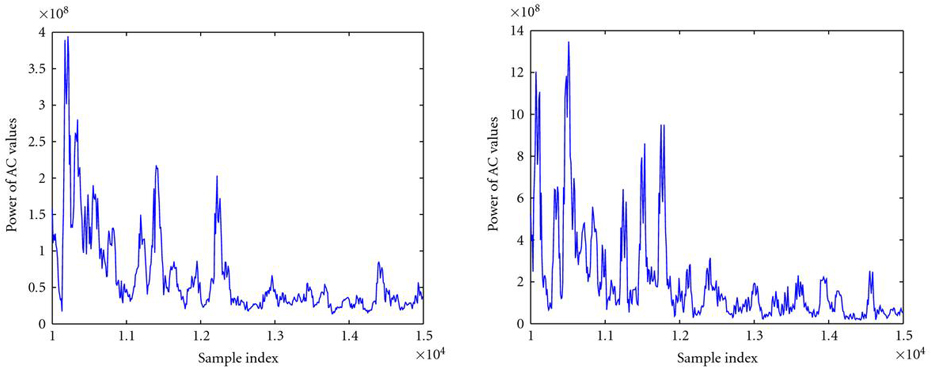 http://static-content.springer.com/image/art%3A10.1155%2F2010%2F523435/MediaObjects/13638_2009_Article_1936_Fig8_HTML.jpg
