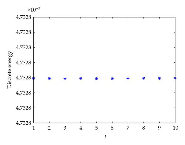 http://static-content.springer.com/image/art%3A10.1155%2F2010%2F543503/MediaObjects/13661_2009_Article_937_Fig1_HTML.jpg