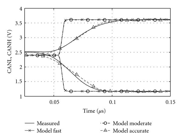 http://static-content.springer.com/image/art%3A10.1155%2F2010%2F726286/MediaObjects/13639_2009_Article_225_Fig11_HTML.jpg