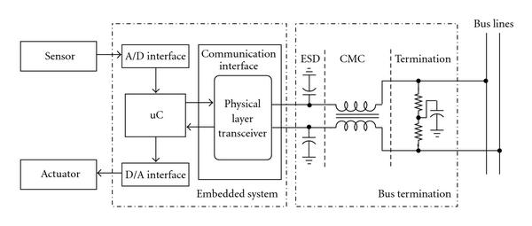 http://static-content.springer.com/image/art%3A10.1155%2F2010%2F726286/MediaObjects/13639_2009_Article_225_Fig1_HTML.jpg