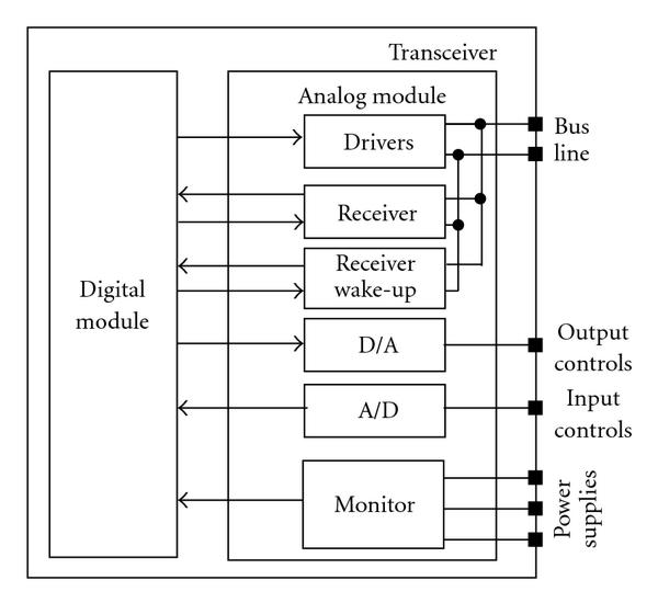 http://static-content.springer.com/image/art%3A10.1155%2F2010%2F726286/MediaObjects/13639_2009_Article_225_Fig2_HTML.jpg