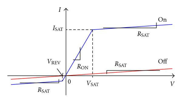 http://static-content.springer.com/image/art%3A10.1155%2F2010%2F726286/MediaObjects/13639_2009_Article_225_Fig4_HTML.jpg