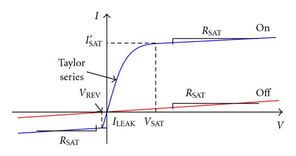 http://static-content.springer.com/image/art%3A10.1155%2F2010%2F726286/MediaObjects/13639_2009_Article_225_Fig5_HTML.jpg