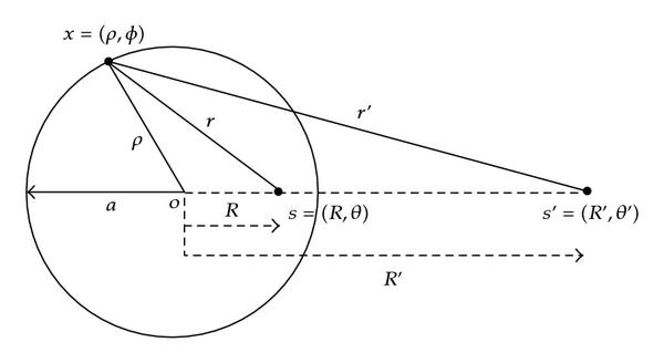 http://static-content.springer.com/image/art%3A10.1155%2F2010%2F731741/MediaObjects/13661_2009_Article_953_Fig1_HTML.jpg