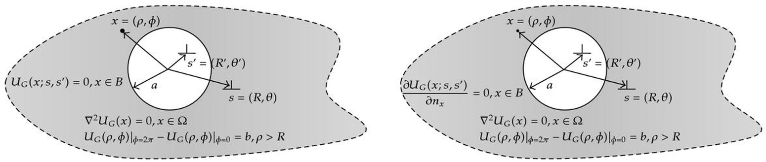http://static-content.springer.com/image/art%3A10.1155%2F2010%2F731741/MediaObjects/13661_2009_Article_953_Fig5_HTML.jpg