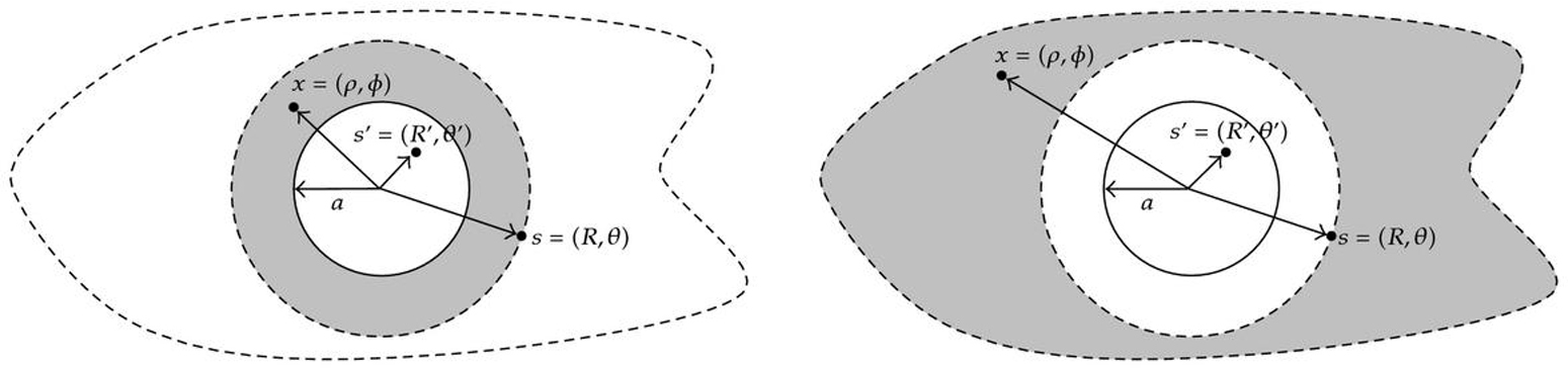 http://static-content.springer.com/image/art%3A10.1155%2F2010%2F731741/MediaObjects/13661_2009_Article_953_Fig6_HTML.jpg