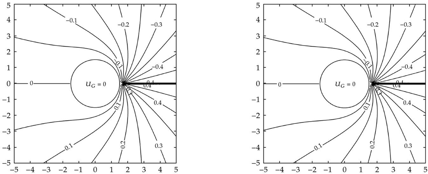 http://static-content.springer.com/image/art%3A10.1155%2F2010%2F731741/MediaObjects/13661_2009_Article_953_Fig7_HTML.jpg