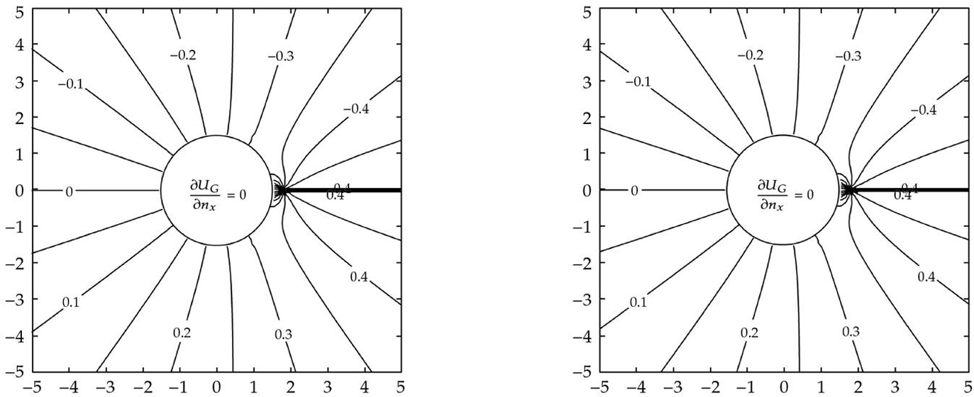 http://static-content.springer.com/image/art%3A10.1155%2F2010%2F731741/MediaObjects/13661_2009_Article_953_Fig8_HTML.jpg