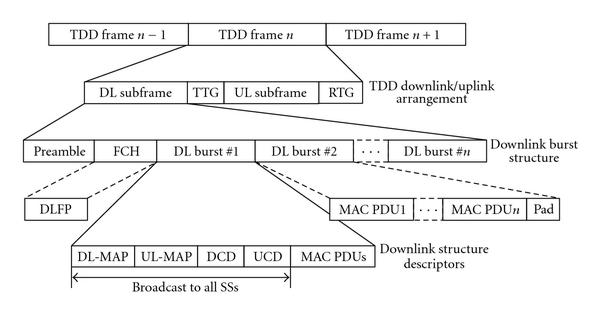 http://static-content.springer.com/image/art%3A10.1155%2F2010%2F736365/MediaObjects/13638_2009_Article_2009_Fig11_HTML.jpg