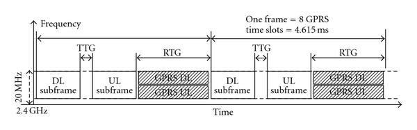http://static-content.springer.com/image/art%3A10.1155%2F2010%2F736365/MediaObjects/13638_2009_Article_2009_Fig12_HTML.jpg