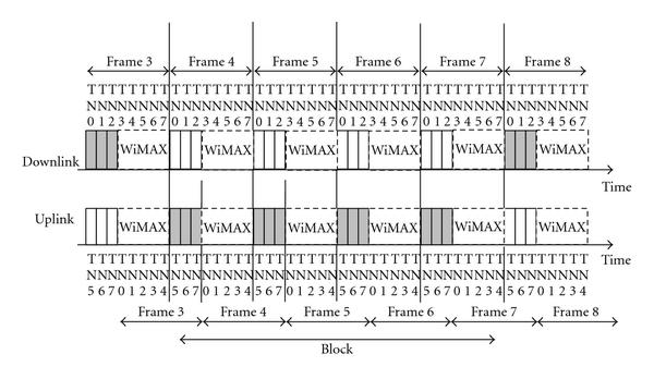 http://static-content.springer.com/image/art%3A10.1155%2F2010%2F736365/MediaObjects/13638_2009_Article_2009_Fig13_HTML.jpg