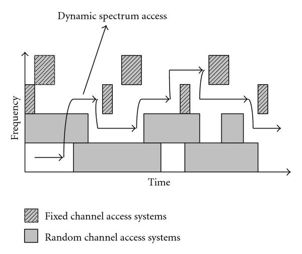 http://static-content.springer.com/image/art%3A10.1155%2F2010%2F736365/MediaObjects/13638_2009_Article_2009_Fig1_HTML.jpg