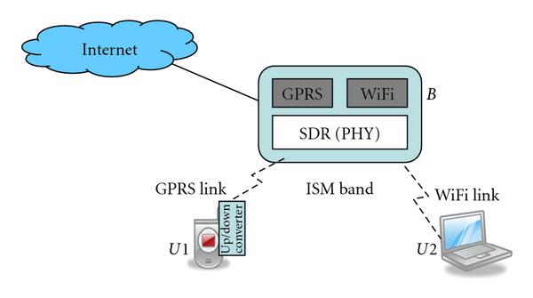 http://static-content.springer.com/image/art%3A10.1155%2F2010%2F736365/MediaObjects/13638_2009_Article_2009_Fig2_HTML.jpg