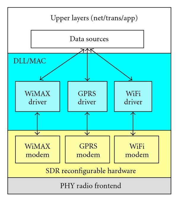 http://static-content.springer.com/image/art%3A10.1155%2F2010%2F736365/MediaObjects/13638_2009_Article_2009_Fig3_HTML.jpg