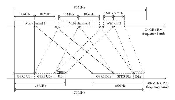 http://static-content.springer.com/image/art%3A10.1155%2F2010%2F736365/MediaObjects/13638_2009_Article_2009_Fig5_HTML.jpg