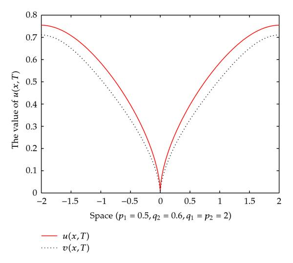 http://static-content.springer.com/image/art%3A10.1155%2F2010%2F797182/MediaObjects/13661_2010_Article_957_Fig1_HTML.jpg